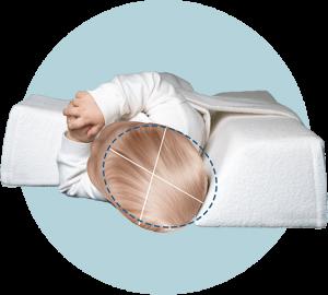 Coussin de positionnement pour un positionnement latéral sûr et un contrôle de la croissance en cas de tête déformée