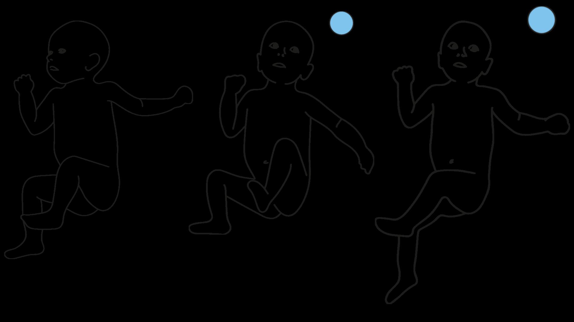 Beurteilung reaktiver Bewegungsmuster