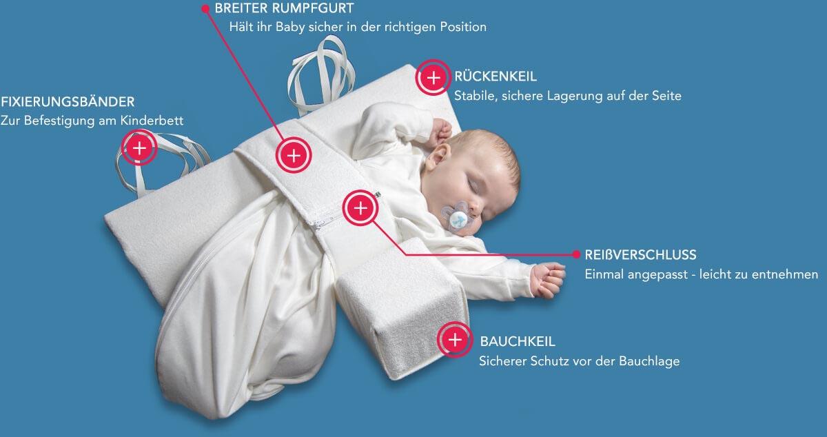 Baby Lagerungskissen - die Seitenlagerungsschiene von VARILAG